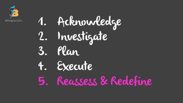 5 step process.png